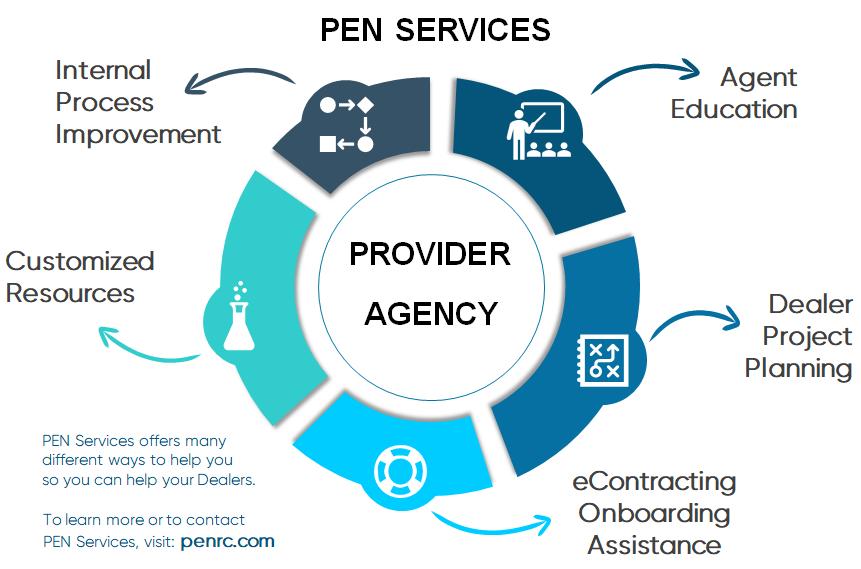 PEN Services